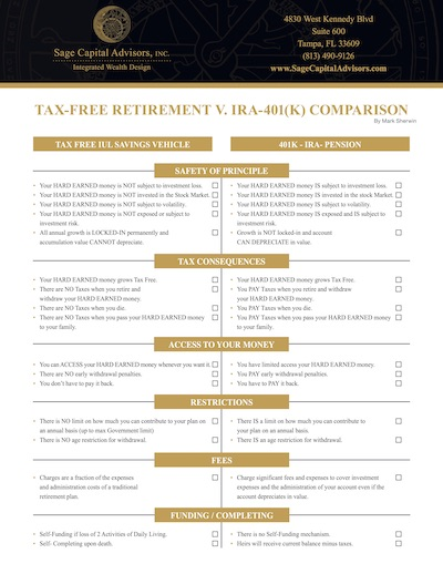 Tax-Free Retirement V. Qualified